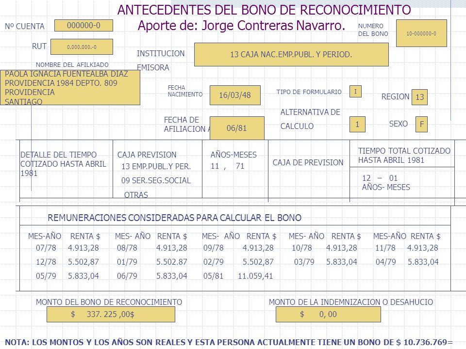 ANTECEDENTES DEL BONO DE RECONOCIMIENTO Aporte de: Jorge Contreras Navarro. NUMERO DEL BONO 10-000000-0 0.000.000.-0 13 CAJA NAC.EMP.PUBL. Y PERIOD. N
