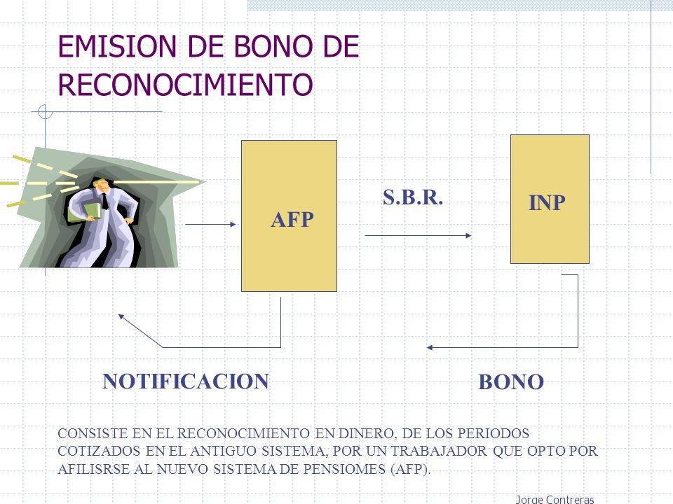 EMISION DE BONO DE RECONOCIMIENTO S.B.R. CONSISTE EN EL RECONOCIMIENTO EN DINERO, DE LOS PERIODOS COTIZADOS EN EL ANTIGUO SISTEMA, POR UN TRABAJADOR Q