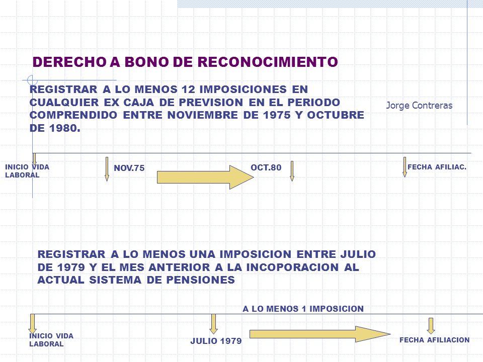DERECHO A BONO DE RECONOCIMIENTO REGISTRAR A LO MENOS 12 IMPOSICIONES EN CUALQUIER EX CAJA DE PREVISION EN EL PERIODO COMPRENDIDO ENTRE NOVIEMBRE DE 1