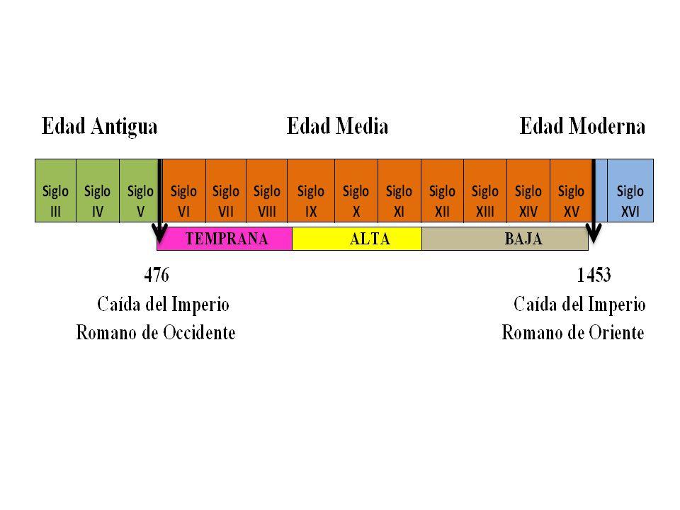 Los tres grandes ejes temáticos: los reinos romano- germánicos; el imperio Bizantino y el Islam
