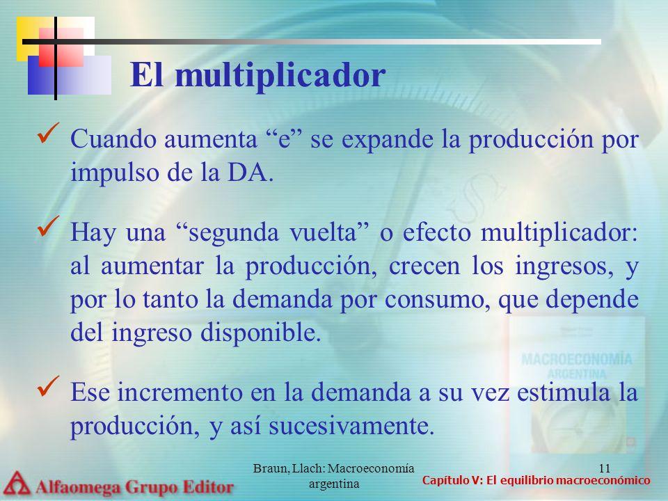 Braun, Llach: Macroeconomía argentina 12 Y*: producto potencial (Y *,e * ): equilibrio Macroeconómico El equilibrio macroeconómico Capítulo V: El equilibrio macroeconómico