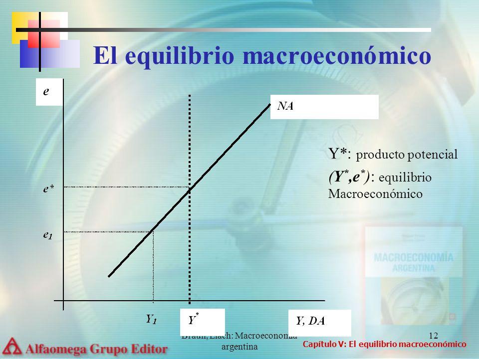 Braun, Llach: Macroeconomía argentina 13 Se denomina tipo de cambio real de equilibrio al nivel de tipo de cambio real compatible con el equilibrio macroeconómico.