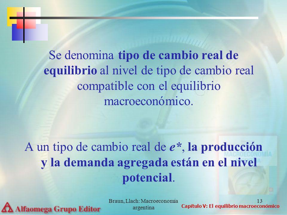 Braun, Llach: Macroeconomía argentina 14 Si el estado inicial es un punto como (Y 1,e 1 ) hay factores desempleados (i.e.