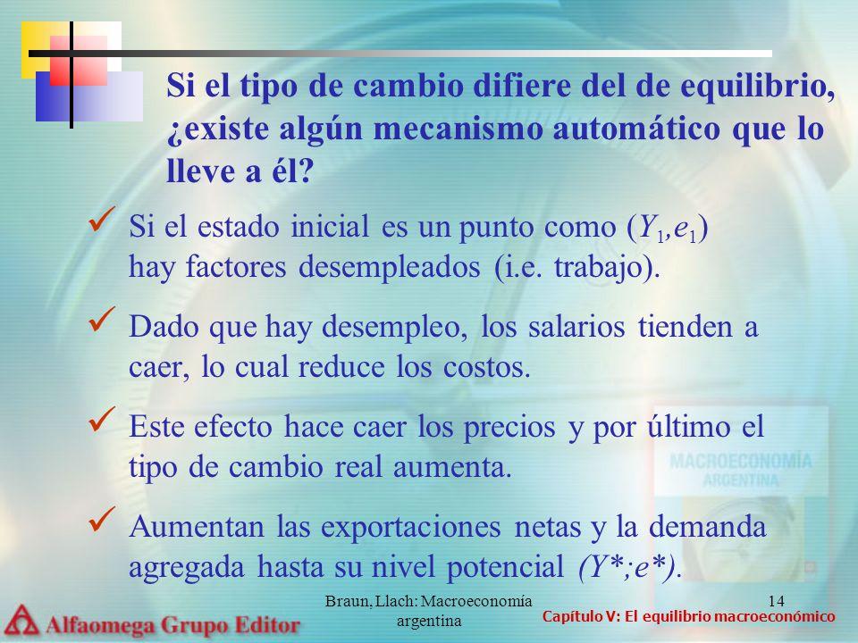 Braun, Llach: Macroeconomía argentina 15 Supongamos que se produce una noticia inesperada (negativa) sobre el Y e Eso genera una caída en el consumo y un desplazamiento en la DA hacia la izquierda.