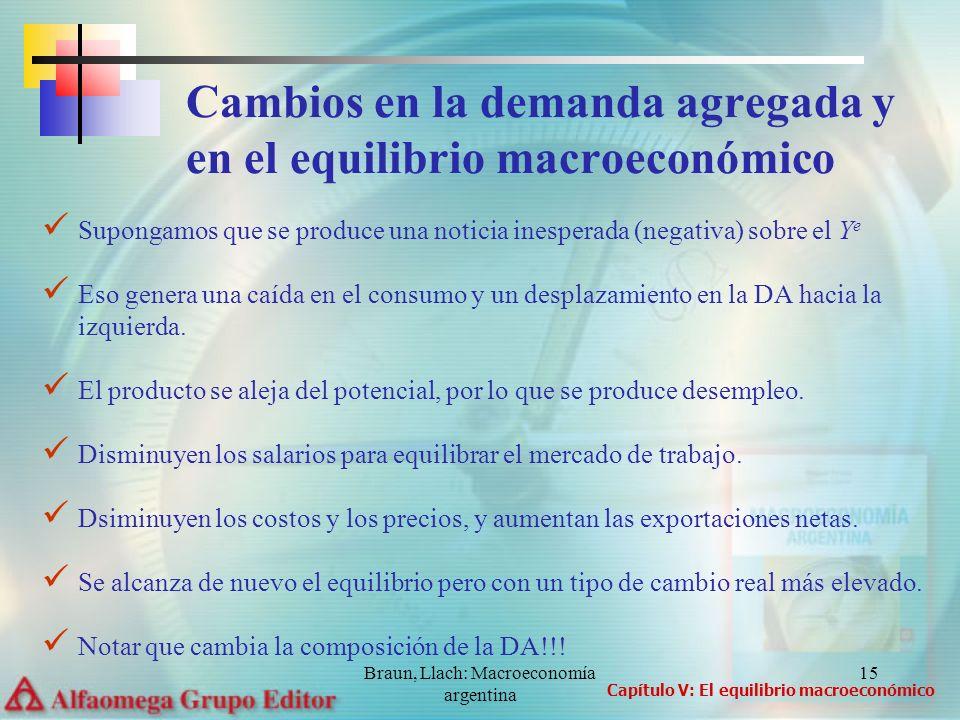 Braun, Llach: Macroeconomía argentina 16 Capítulo V: El equilibrio macroeconómico