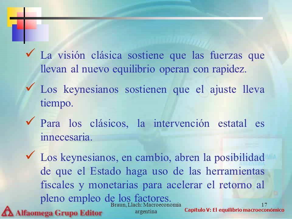Braun, Llach: Macroeconomía argentina 17 La visión clásica sostiene que las fuerzas que llevan al nuevo equilibrio operan con rapidez. Los keynesianos