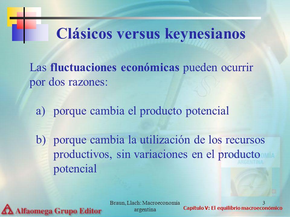 Braun, Llach: Macroeconomía argentina 4 Los clásicos sostienen que las fluctuaciones se dan solamente por la primera causa Los keynesianos admiten, además, que puede haber desempleo de los recursos productivos Capítulo V: El equilibrio macroeconómico