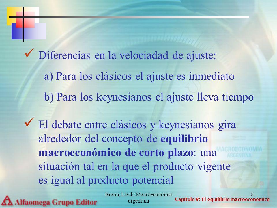 Braun, Llach: Macroeconomía argentina 7 La igualdad entre producto y DA afirma que: La curva de nivel de actividad y el equilibrio macroeconómico Capítulo V: El equilibrio macroeconómico