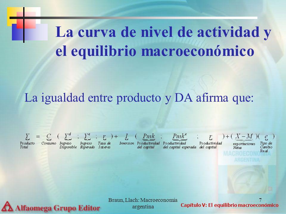 Braun, Llach: Macroeconomía argentina 8 Cuanto menor la tasa de interés, mayores serán el consumo y la inversión, y, por lo tanto, la demanda agregada y la producción.