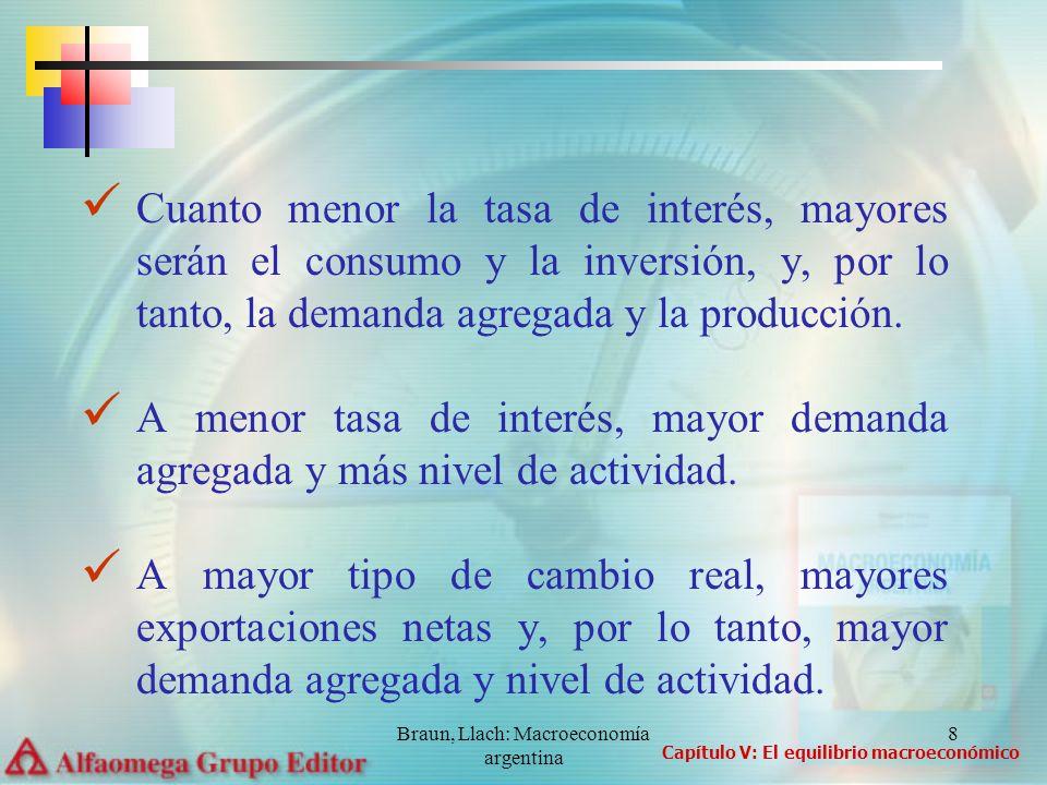 Braun, Llach: Macroeconomía argentina 9 La curva del nivel de actividad Capítulo V: El equilibrio macroeconómico