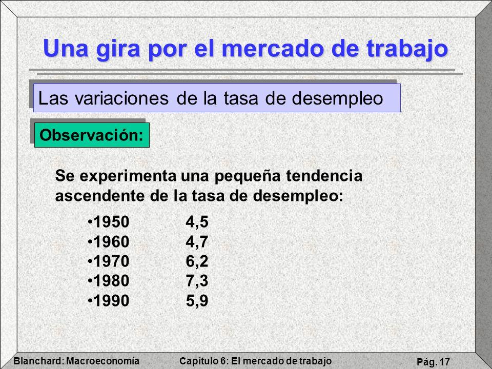 Capítulo 6: El mercado de trabajoBlanchard: Macroeconomía Pág. 17 Una gira por el mercado de trabajo Las variaciones de la tasa de desempleo Se experi