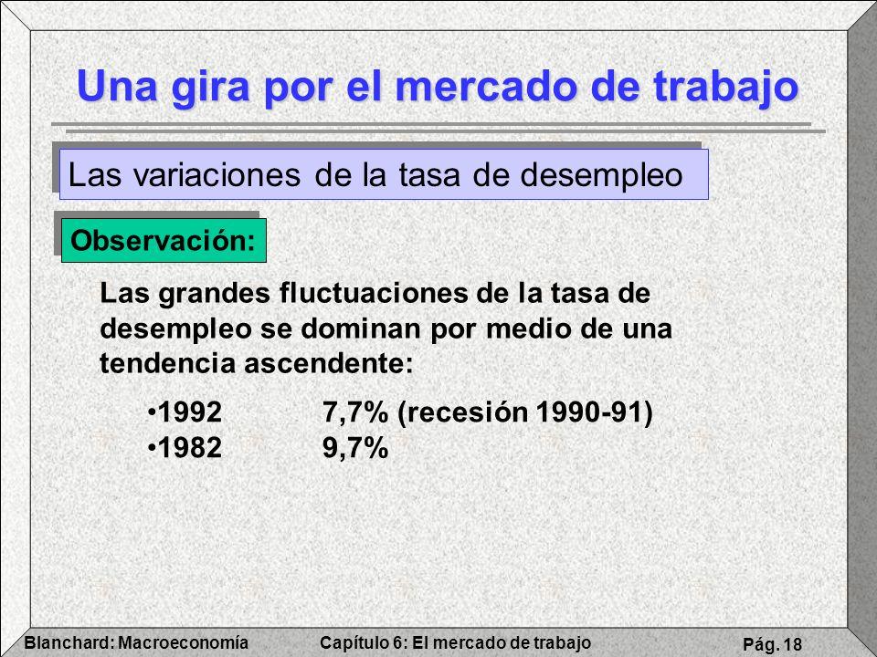 Capítulo 6: El mercado de trabajoBlanchard: Macroeconomía Pág. 18 Una gira por el mercado de trabajo Las variaciones de la tasa de desempleo Las grand