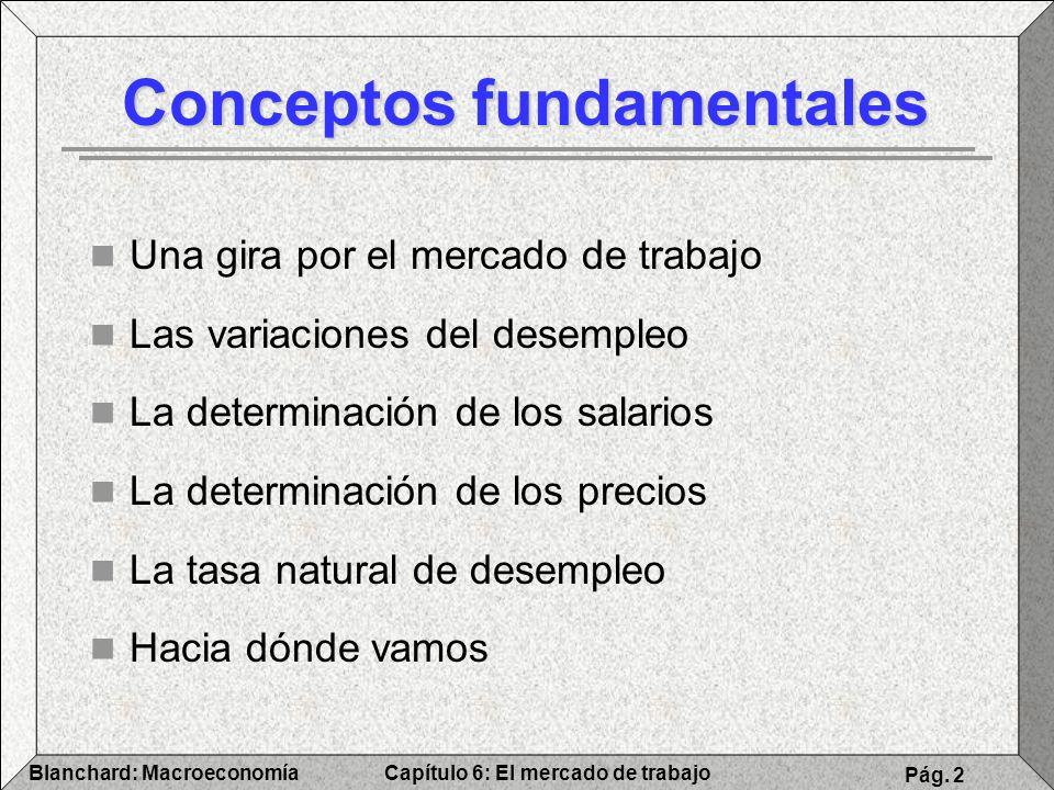 Capítulo 6: El mercado de trabajoBlanchard: Macroeconomía Pág. 2 Conceptos fundamentales Una gira por el mercado de trabajo Las variaciones del desemp