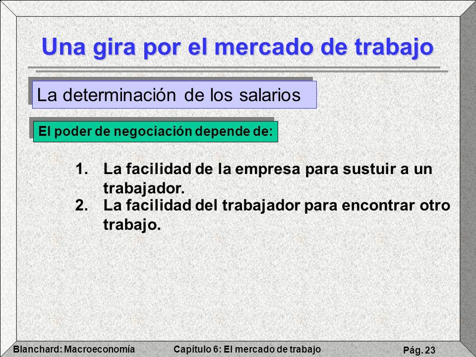 Capítulo 6: El mercado de trabajoBlanchard: Macroeconomía Pág. 23 Una gira por el mercado de trabajo El poder de negociación depende de: 1.La facilida