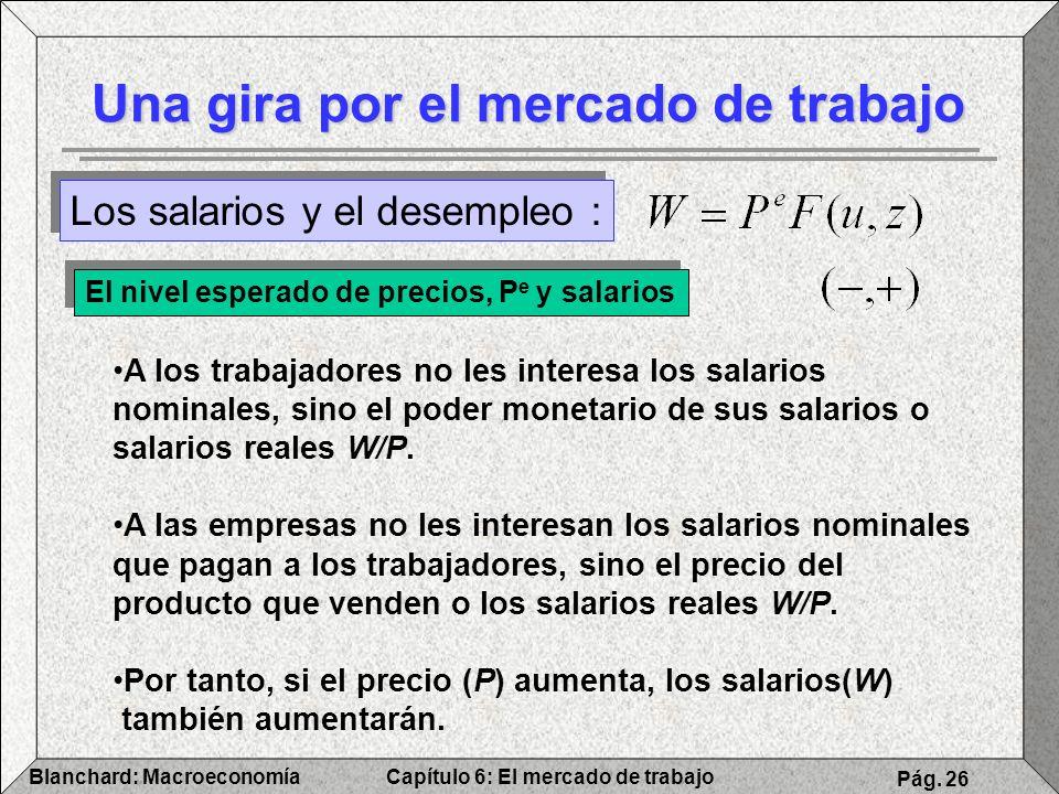 Capítulo 6: El mercado de trabajoBlanchard: Macroeconomía Pág. 26 Una gira por el mercado de trabajo El nivel esperado de precios, P e y salarios Los