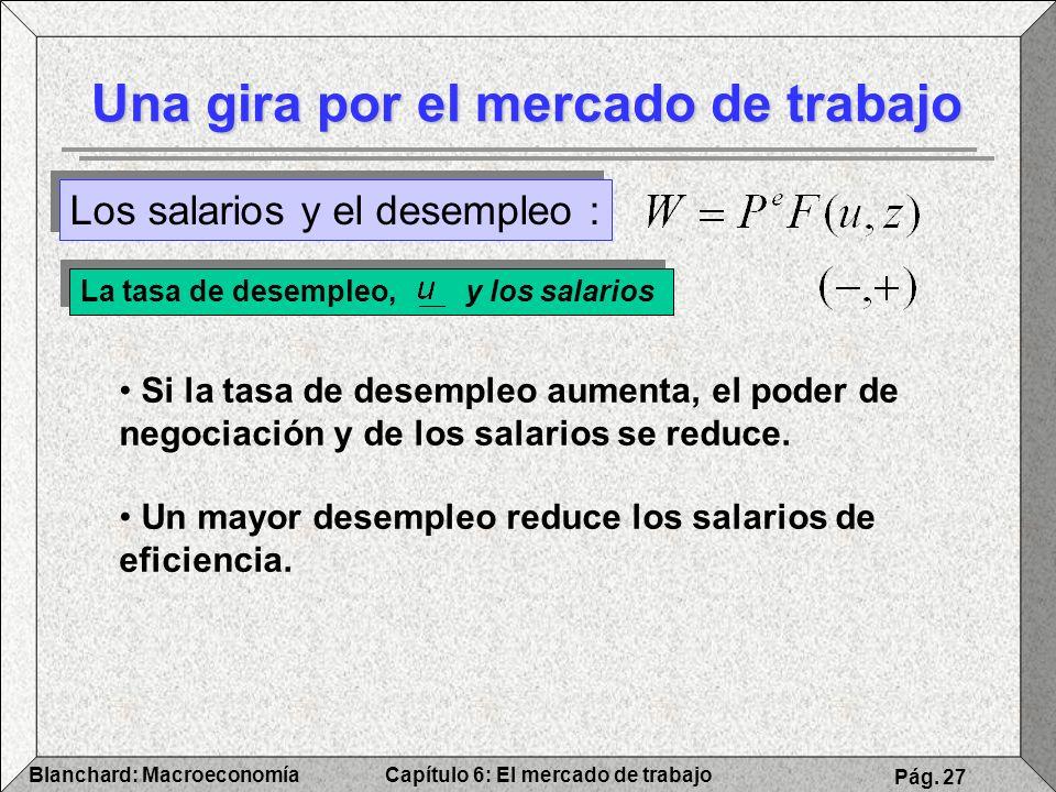 Capítulo 6: El mercado de trabajoBlanchard: Macroeconomía Pág. 27 Una gira por el mercado de trabajo Los salarios y el desempleo : Si la tasa de desem