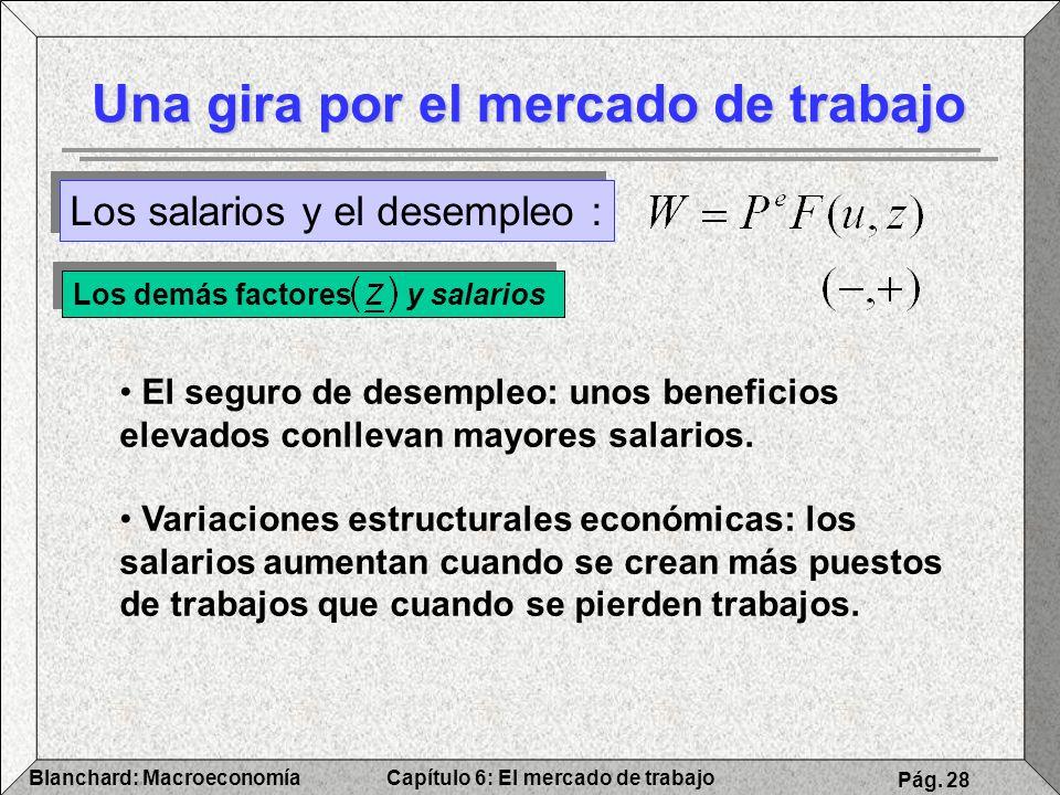 Capítulo 6: El mercado de trabajoBlanchard: Macroeconomía Pág. 28 Una gira por el mercado de trabajo Los salarios y el desempleo : El seguro de desemp