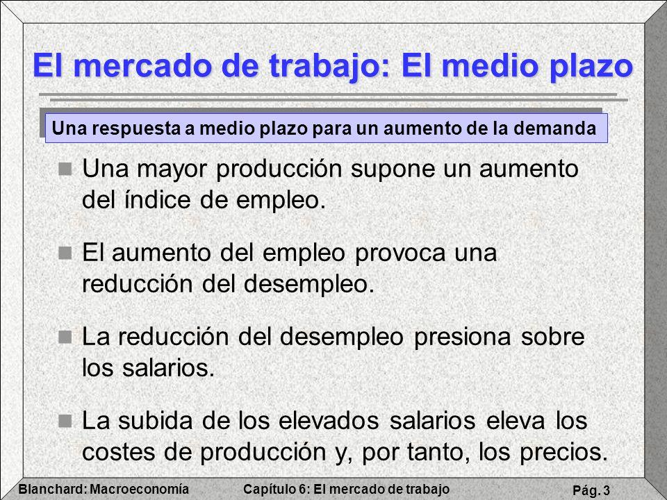 Capítulo 6: El mercado de trabajoBlanchard: Macroeconomía Pág. 3 El mercado de trabajo: El medio plazo Una mayor producción supone un aumento del índi