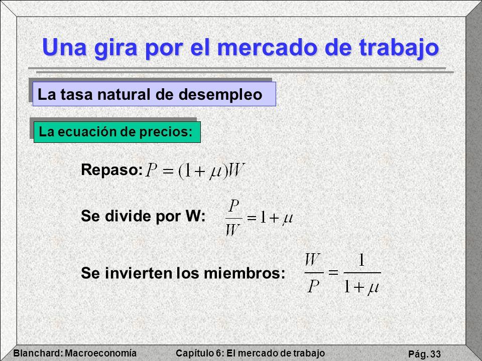 Capítulo 6: El mercado de trabajoBlanchard: Macroeconomía Pág. 33 Una gira por el mercado de trabajo La tasa natural de desempleo La ecuación de preci