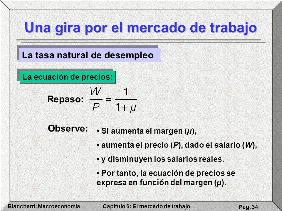 Capítulo 6: El mercado de trabajoBlanchard: Macroeconomía Pág. 34 Una gira por el mercado de trabajo La tasa natural de desempleo La ecuación de preci