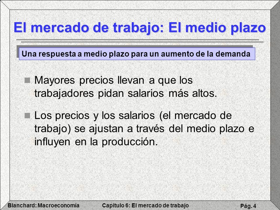 Capítulo 6: El mercado de trabajoBlanchard: Macroeconomía Pág. 4 El mercado de trabajo: El medio plazo Mayores precios llevan a que los trabajadores p