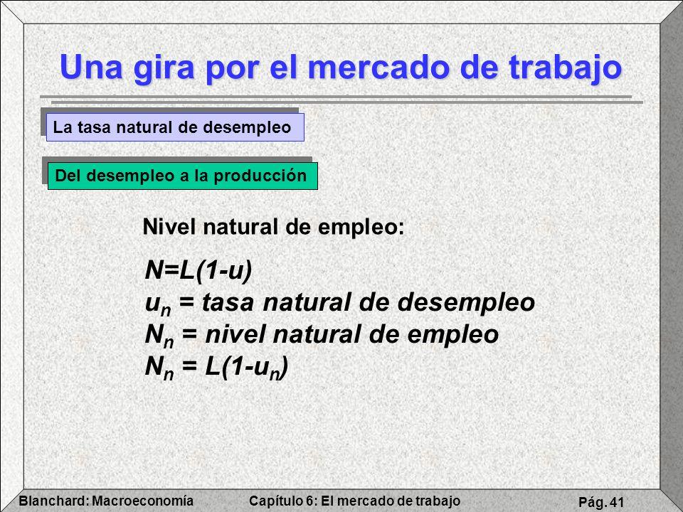 Capítulo 6: El mercado de trabajoBlanchard: Macroeconomía Pág. 41 Una gira por el mercado de trabajo La tasa natural de desempleo Del desempleo a la p