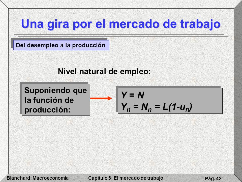 Capítulo 6: El mercado de trabajoBlanchard: Macroeconomía Pág. 42 Una gira por el mercado de trabajo Del desempleo a la producción Nivel natural de em
