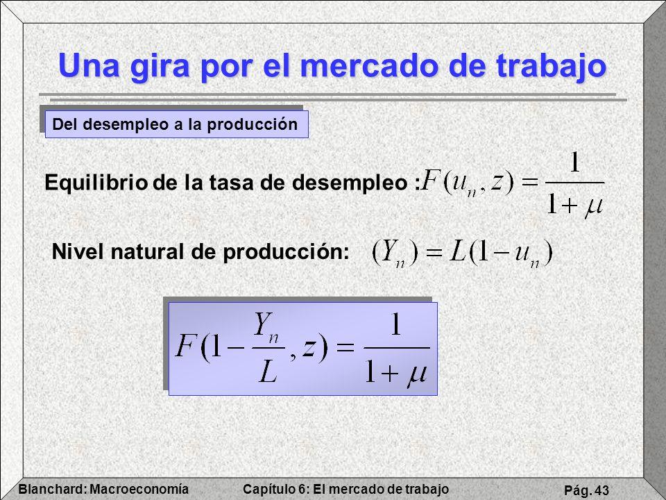 Capítulo 6: El mercado de trabajoBlanchard: Macroeconomía Pág. 43 Una gira por el mercado de trabajo Del desempleo a la producción Equilibrio de la ta