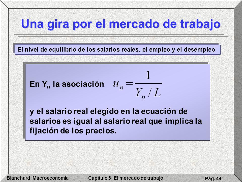 Capítulo 6: El mercado de trabajoBlanchard: Macroeconomía Pág. 44 Una gira por el mercado de trabajo El nivel de equilibrio de los salarios reales, el