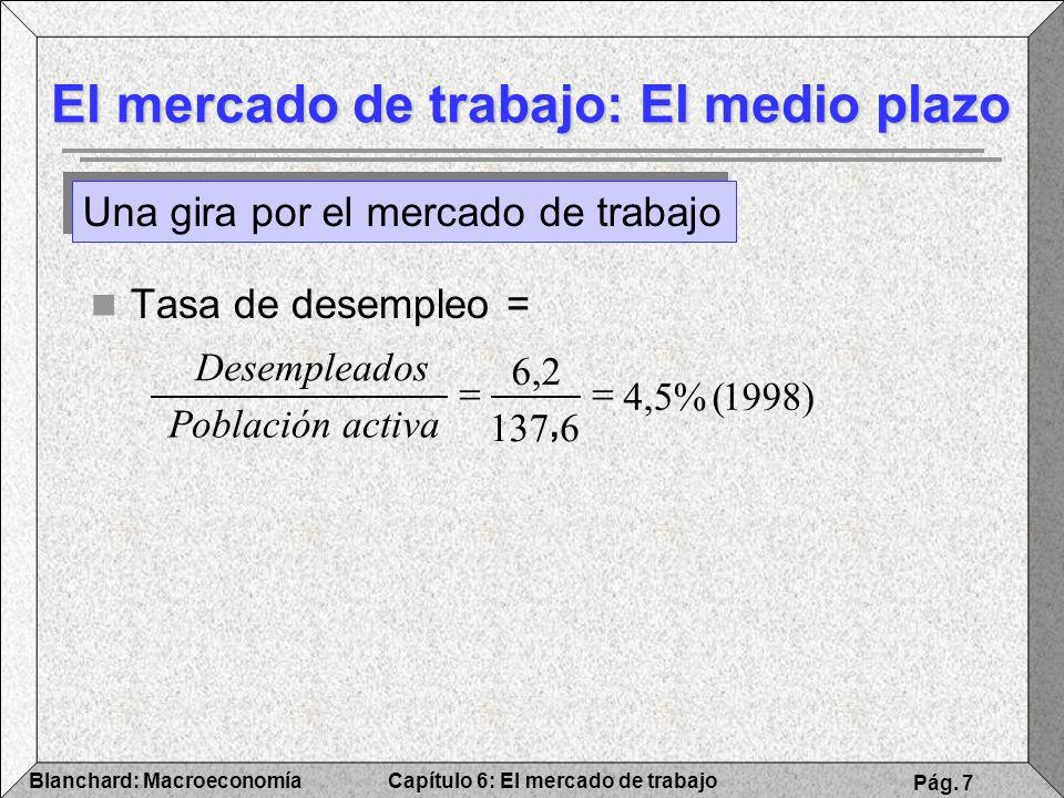 Capítulo 6: El mercado de trabajoBlanchard: Macroeconomía Pág. 7 El mercado de trabajo: El medio plazo Tasa de desempleo = Una gira por el mercado de