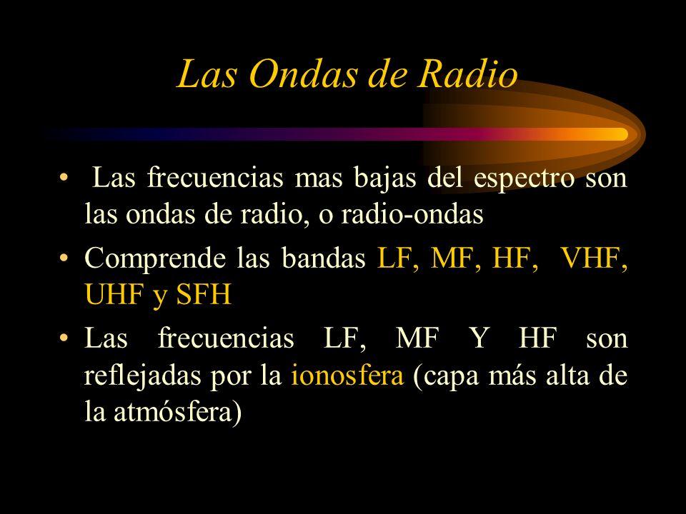 Las frecuencias mas bajas del espectro son las ondas de radio, o radio-ondas Comprende las bandas LF, MF, HF, VHF, UHF y SFH Las frecuencias LF, MF Y HF son reflejadas por la ionosfera (capa más alta de la atmósfera) Las Ondas de Radio