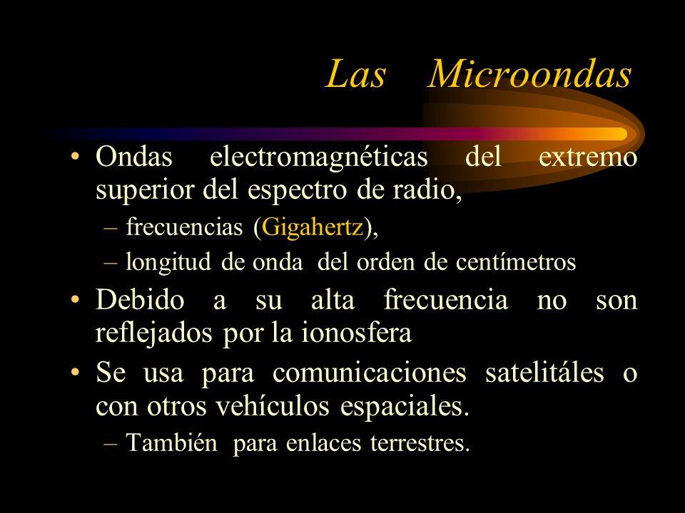 Las Microondas Ondas electromagnéticas del extremo superior del espectro de radio, –frecuencias (Gigahertz), –longitud de onda del orden de centímetros Debido a su alta frecuencia no son reflejados por la ionosfera Se usa para comunicaciones satelitáles o con otros vehículos espaciales.