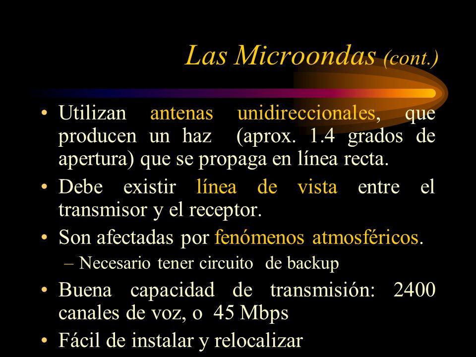 Las Microondas (cont.) Utilizan antenas unidireccionales, que producen un haz (aprox.