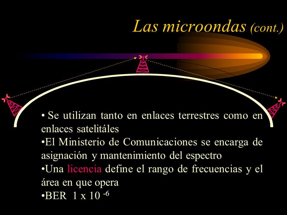 Las microondas (cont.) Se utilizan tanto en enlaces terrestres como en enlaces satelitáles El Ministerio de Comunicaciones se encarga de asignación y mantenimiento del espectro Una licencia define el rango de frecuencias y el área en que opera BER 1 x 10 -6