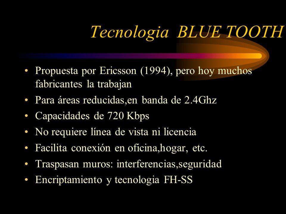 Tecnologia BLUE TOOTH Propuesta por Ericsson (1994), pero hoy muchos fabricantes la trabajan Para áreas reducidas,en banda de 2.4Ghz Capacidades de 720 Kbps No requiere línea de vista ni licencia Facilita conexión en oficina,hogar, etc.