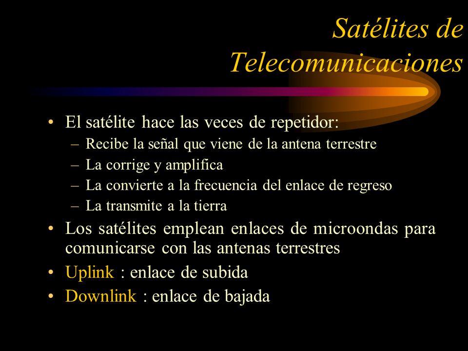 El satélite hace las veces de repetidor: –Recibe la señal que viene de la antena terrestre –La corrige y amplifica –La convierte a la frecuencia del enlace de regreso –La transmite a la tierra Los satélites emplean enlaces de microondas para comunicarse con las antenas terrestres Uplink : enlace de subida Downlink : enlace de bajada Satélites de Telecomunicaciones