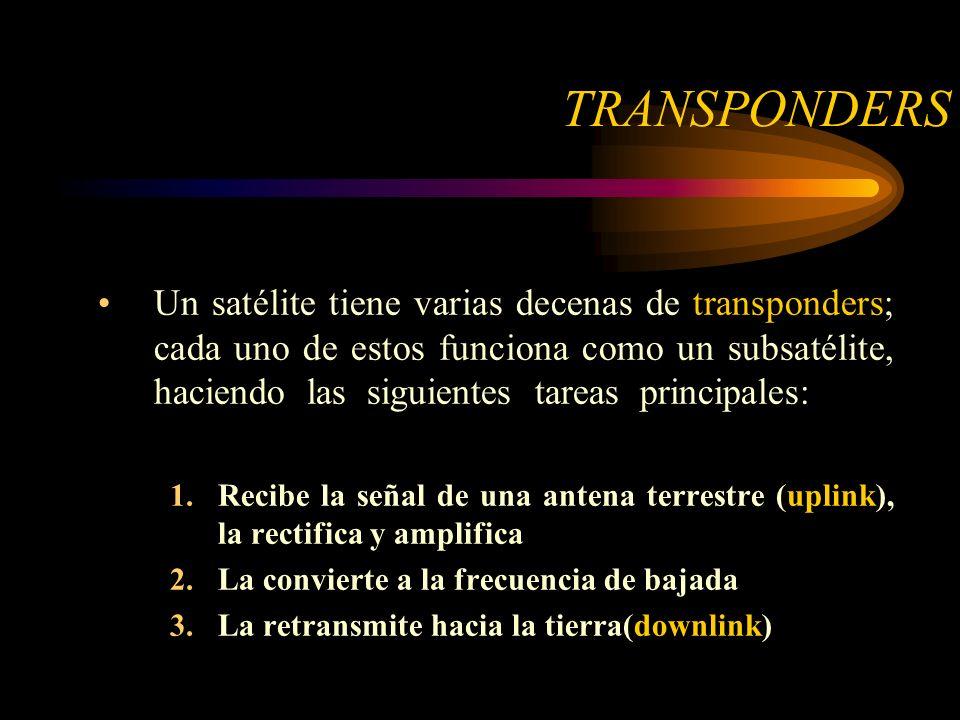 TRANSPONDERS Un satélite tiene varias decenas de transponders; cada uno de estos funciona como un subsatélite, haciendo las siguientes tareas principales: 1.Recibe la señal de una antena terrestre (uplink), la rectifica y amplifica 2.La convierte a la frecuencia de bajada 3.La retransmite hacia la tierra(downlink)