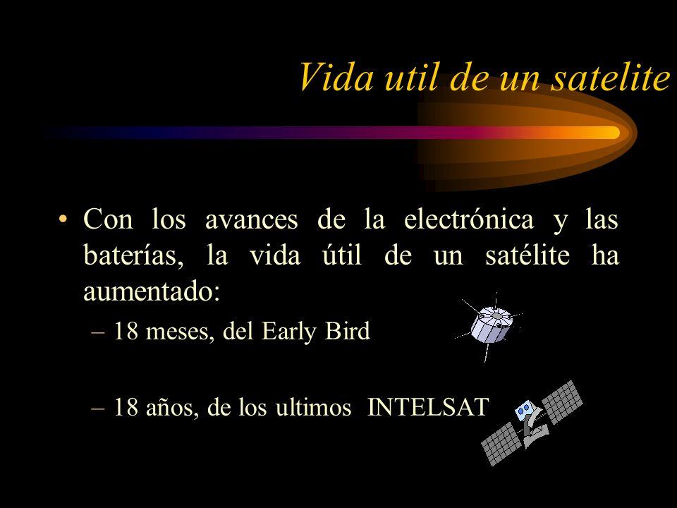Con los avances de la electrónica y las baterías, la vida útil de un satélite ha aumentado: –18 meses, del Early Bird –18 años, de los ultimos INTELSAT Vida util de un satelite