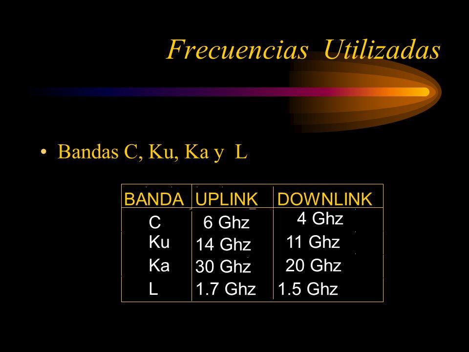 Bandas C, Ku, Ka y L Frecuencias Utilizadas BANDAUPLINKDOWNLINK C6 Ghz 4 Ghz Ku 14 Ghz 11 Ghz Ka 30 Ghz 20 Ghz L 1.7 Ghz1.5 Ghz