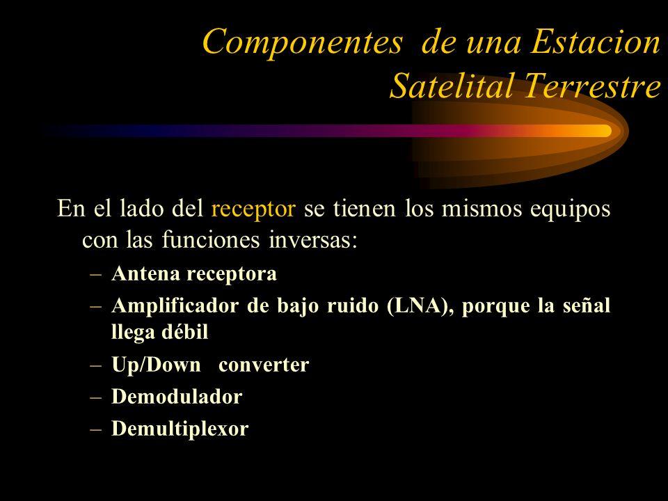 Componentes de una Estacion Satelital Terrestre En el lado del receptor se tienen los mismos equipos con las funciones inversas: –Antena receptora –Amplificador de bajo ruido (LNA), porque la señal llega débil –Up/Down converter –Demodulador –Demultiplexor