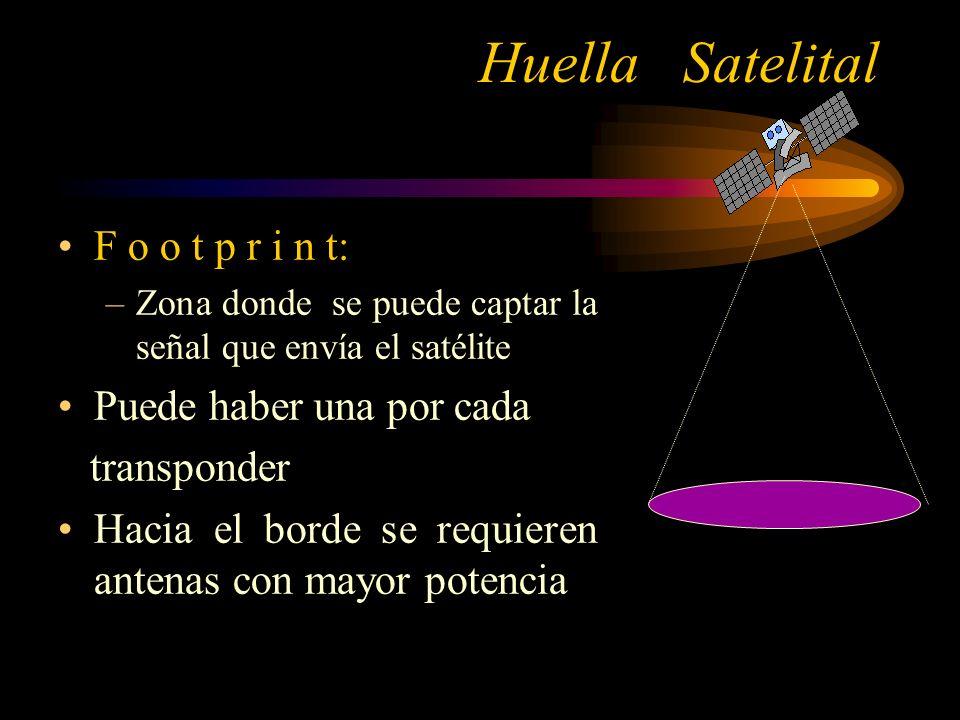 F o o t p r i n t: –Zona donde se puede captar la señal que envía el satélite Puede haber una por cada transponder Hacia el borde se requieren antenas con mayor potencia Huella Satelital