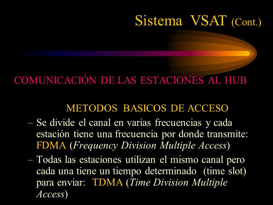 COMUNICACIÓN DE LAS ESTACIONES AL HUB METODOS BASICOS DE ACCESO –Se divide el canal en varias frecuencias y cada estación tiene una frecuencia por donde transmite: FDMA (Frequency Division Multiple Access) –Todas las estaciones utilizan el mismo canal pero cada una tiene un tiempo determinado (time slot) para enviar: TDMA (Time Division Multiple Access) Sistema VSAT (Cont.)