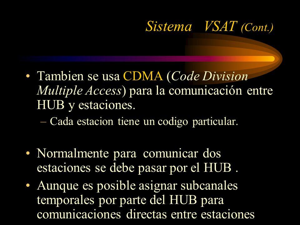 Tambien se usa CDMA (Code Division Multiple Access) para la comunicación entre HUB y estaciones.