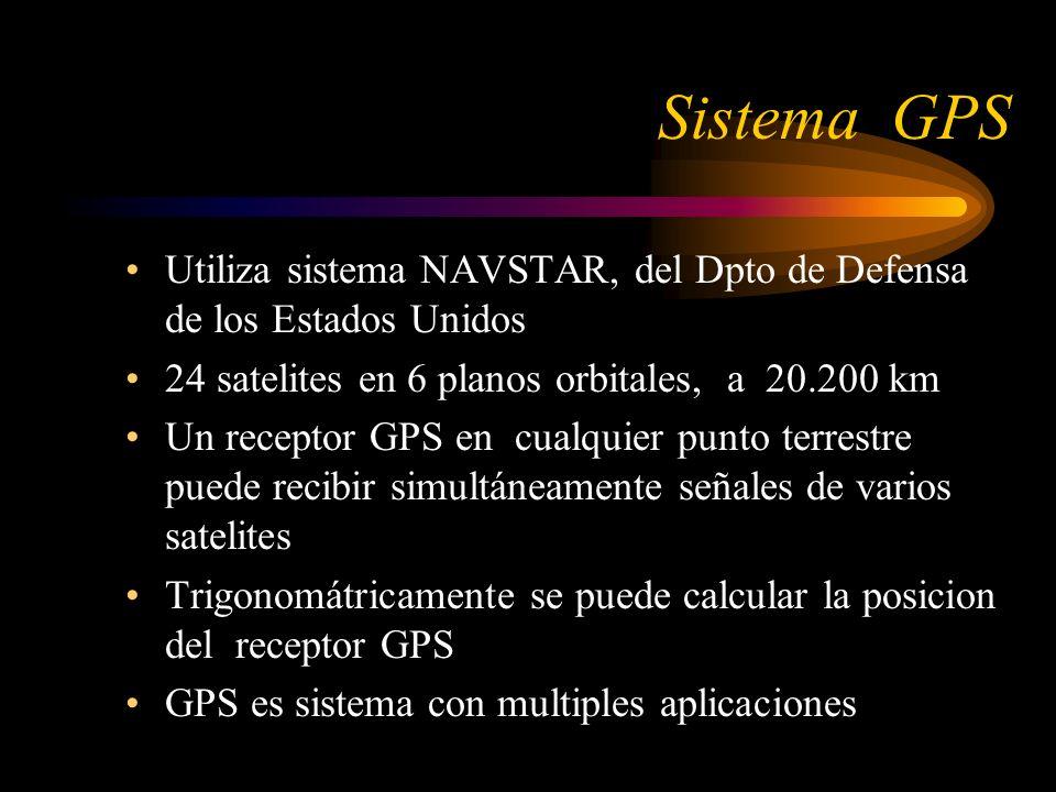 Sistema GPS Utiliza sistema NAVSTAR, del Dpto de Defensa de los Estados Unidos 24 satelites en 6 planos orbitales, a 20.200 km Un receptor GPS en cualquier punto terrestre puede recibir simultáneamente señales de varios satelites Trigonomátricamente se puede calcular la posicion del receptor GPS GPS es sistema con multiples aplicaciones