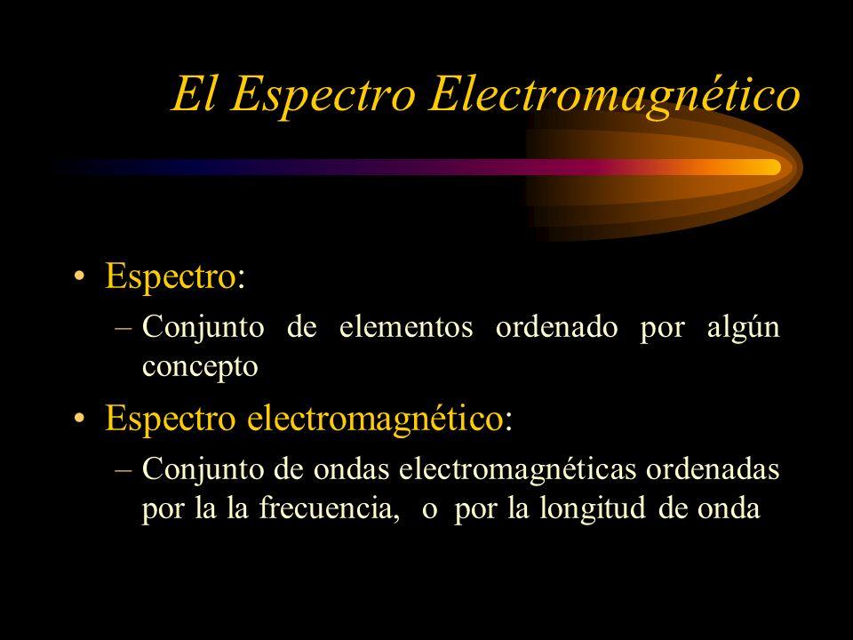 Espectro: –Conjunto de elementos ordenado por algún concepto Espectro electromagnético: –Conjunto de ondas electromagnéticas ordenadas por la la frecuencia, o por la longitud de onda El Espectro Electromagnético
