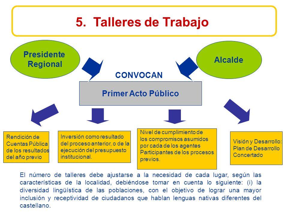 Presidente Regional Primer Acto Público Alcalde CONVOCAN 5.