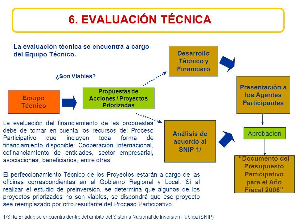 6. EVALUACIÓN TÉCNICA Análisis de acuerdo al SNIP 1/ Propuestas de Acciones / Proyectos Priorizadas Desarrollo Técnico y Financiaro Presentación a los