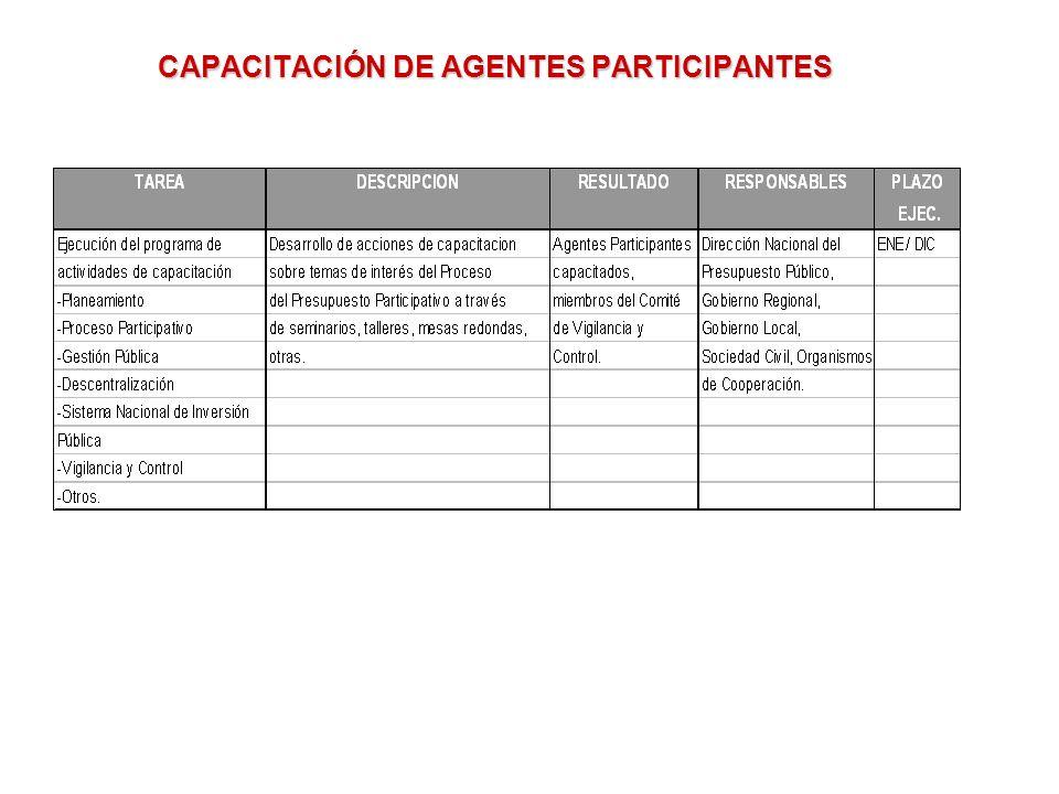 CAPACITACIÓN DE AGENTES PARTICIPANTES