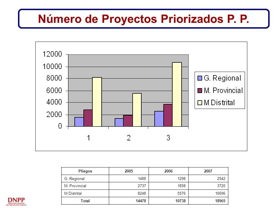 Número de Proyectos Priorizados P.P. Pliegos200520062007 G.