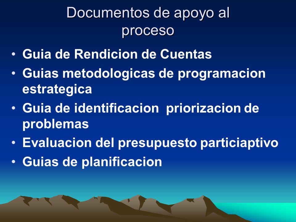 Documentos de apoyo al proceso Guia de Rendicion de Cuentas Guias metodologicas de programacion estrategica Guia de identificacion priorizacion de problemas Evaluacion del presupuesto particiaptivo Guias de planificacion